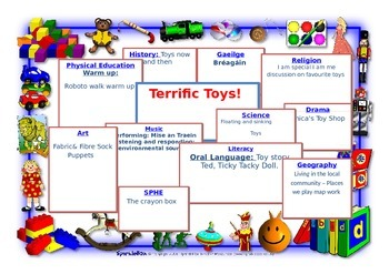 Integrated Topic Web for Infants all subjects themed on: T