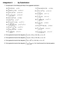 Integration II – By Substitution