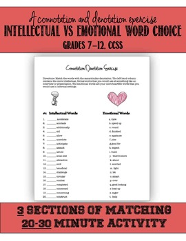 Intellectual vs. Emotional Words, Connotation Denotation E