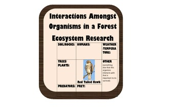 Interactions in a Forest Ecosystem Research Project- w/10