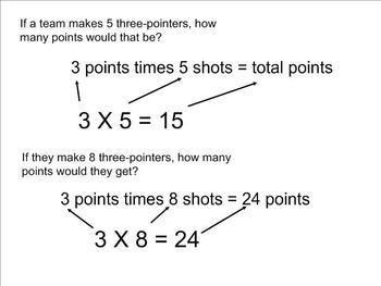 Interactive Algebra with Basketball