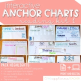 Interactive Anchor Charts- Reading Edition