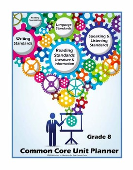 Grade 8: Interactive ELA Common Core Unit Planner w/Dropdo