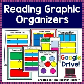 Google Drive Reading Comprehension Graphic Organizers for