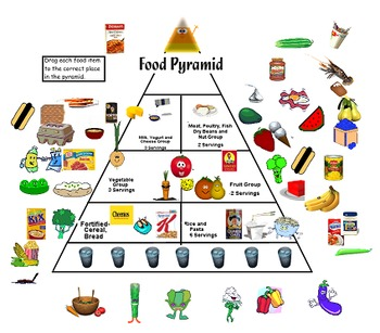 Interactive Food Pyramid
