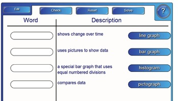 Interactive Graphing