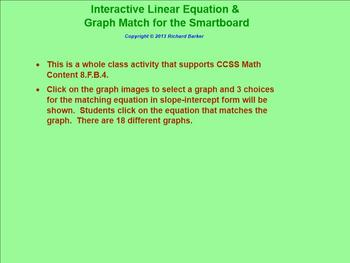 Interactive Linear Equation and Graph Matching Activity fo