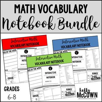 Interactive MATH Vocabulary Notebook BUNDLE {Grades 5 to 8}