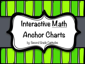 Interactive Math Anchor Charts- ALL Year Long!