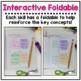 Financial Literacy Interactive Math Journal