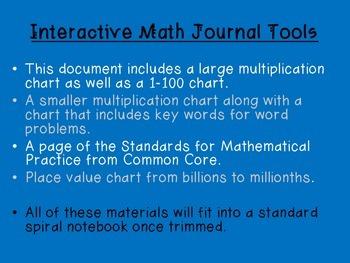 Interactive Math Journal Tools
