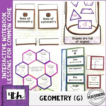4th Grade Interactive Math Notebook Geometry Common Core