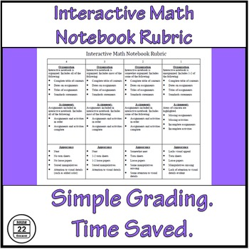 Interactive Math Notebook Rubric FREEBIE