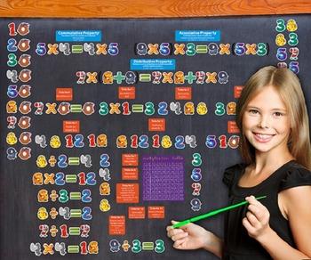 Interactive Multiplication Math Wall Play Set