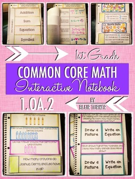Interactive Notebook Activities - Addition Word Problems w