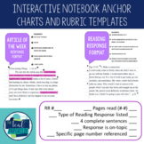 Interactive Notebook Anchor Charts and Rubrics