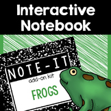 Interactive Notebook- Frogs