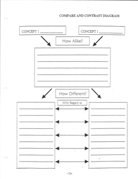Interactive Notebook: Graphic Organizer Inserts