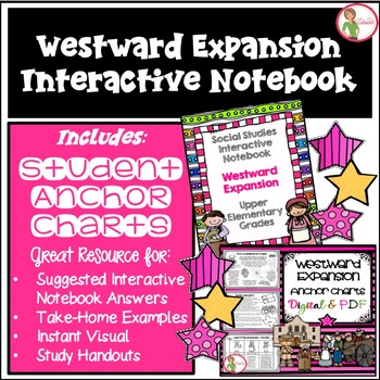 Interactive Notebook / Journal - Western Expansion - Socia