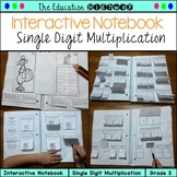 Interactive Notebook Multiplication - November