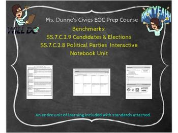 Interactive Notebook: Political Parties, Elections, Candid