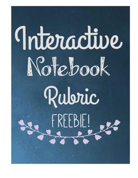 Interactive Notebook: Rubric & Grade Sheet