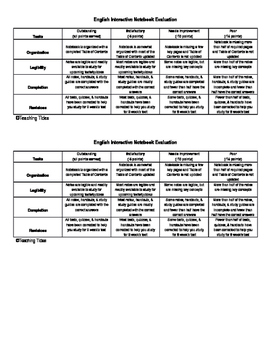 Interactive Notebook Rubric & Evaluation