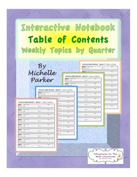 Interactive Notebook Table of Contents (Weekly Topics by Quarter)