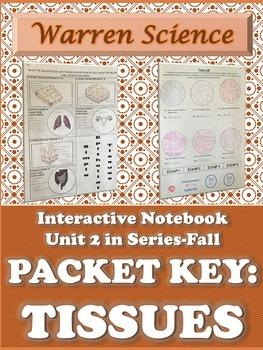 Interactive Notebook Unit Packet KEY:Histology (Tissues)-U