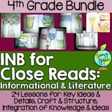 Close Reads Bundle Interactive Notebook: 4th Grade