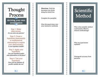 Interactive Notebook glue-in: Brainstorming for science fair