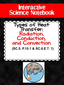 "Interactive Noteboook ""Types of Heat Transfer"" Foldable"
