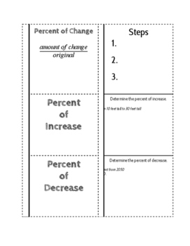 Interactive Notes: Percent of Change TEKS 7.4D