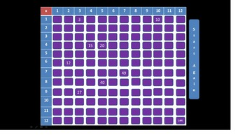 Interactive PPT Multiplication Table