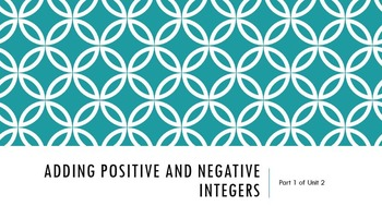 Interactive PowerPoint Adding Positive and Negative Integers
