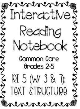 Interactive Reading Notebook: Informational Text Standard