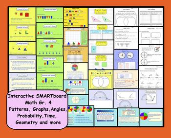 Interactive SMARTboard Math Gr. 4 Patterns, Geometry, Time