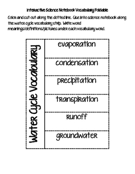 Interactive Science Notebook Foldable - Water Cycle Vocabulary