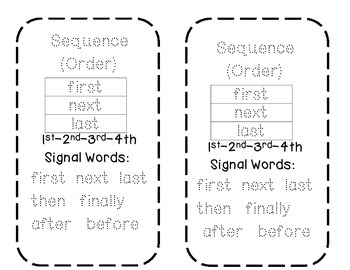Interactive Sequence Anchor Cards