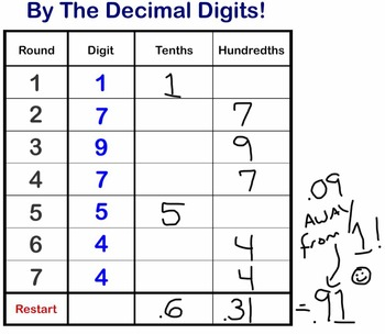 Interactive SmartBoard Game: By the Digits with Tenths & H