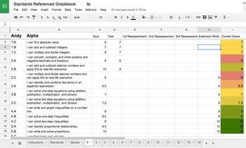 Interactive Standards Referenced Gradebook--Student Version