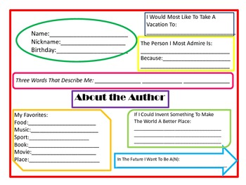 Interactive Student Notebook:  About the Author Page