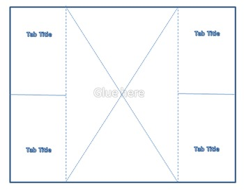 Interactive Student Notebook Inserts (ISN)