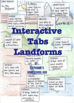 Interactive Tab Landforms