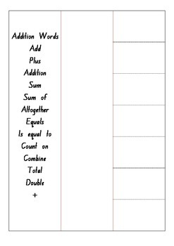 Interactive notebook foldables for equations