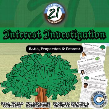 Interest Investigation -- Financial Literacy Interest Project