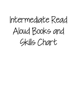 Intermediate Grade Read Aloud/Skill List