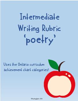 Intermediate Writing Rubric: Poetry