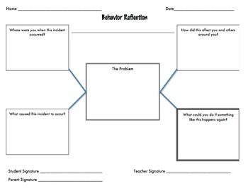 Behavior Reflection Graphic Organizer