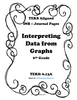 Interpreting Data from Graphs INB TEKS 6.13A